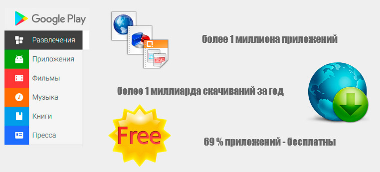 Bwin в россии открытие ячейки